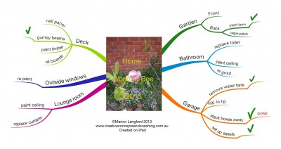 Home Working Bee 2013, Mind Map created by Marion Langford on an iPad