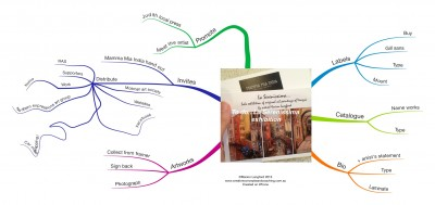 Mindmap created on iPhone by Marion Langford while passenger in car
